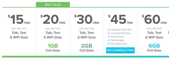 Republic_Wireless_pricing
