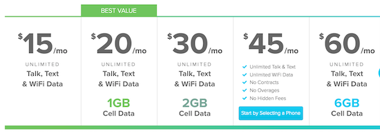 Republic_Wireless_pricing